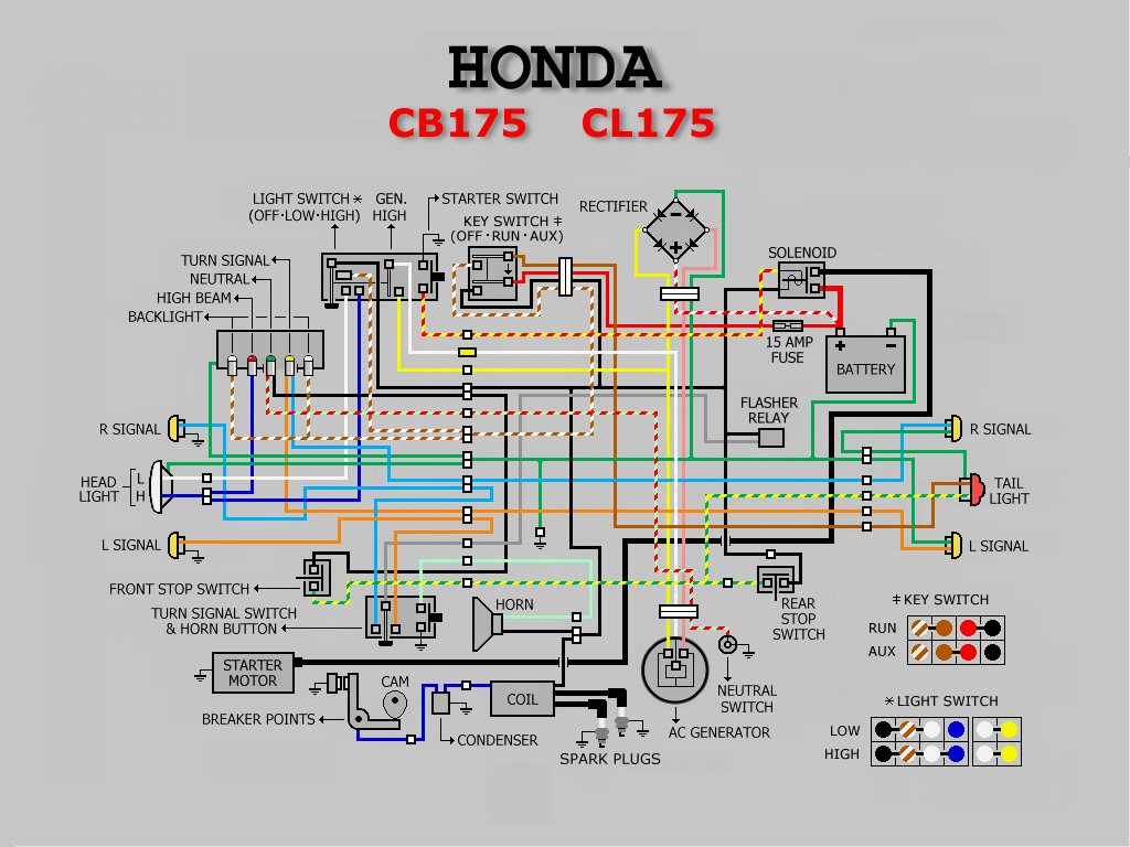 CL175WiringDiagram starting without key 1974 cb360 wiring diagram at mifinder.co